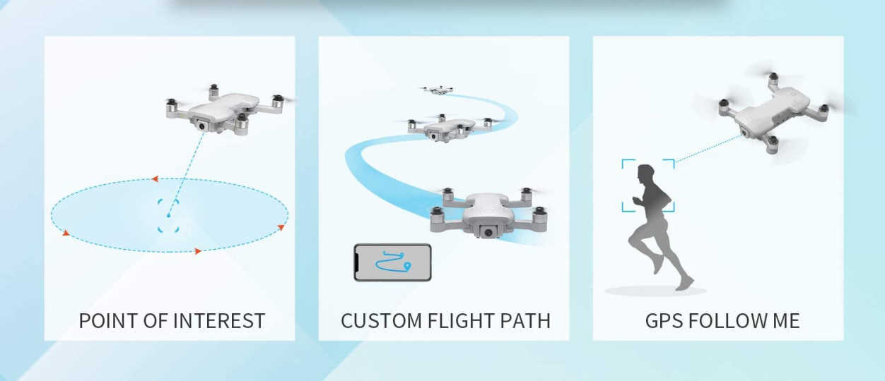 Holy Stone HS510 Drone Features